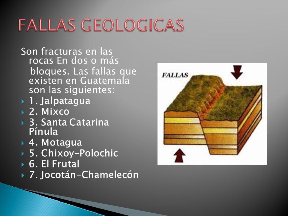 FALLAS GEOLOGICAS Son fracturas en las rocas En dos o más