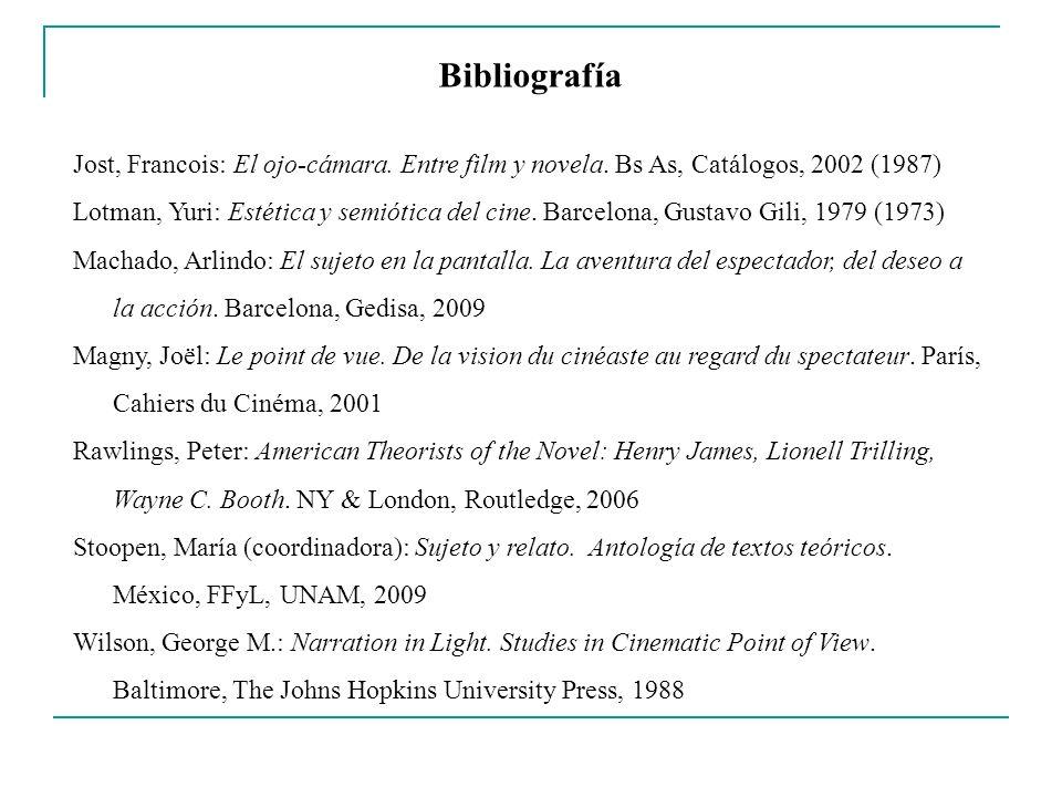 Bibliografía Jost, Francois: El ojo-cámara. Entre film y novela. Bs As, Catálogos, 2002 (1987)