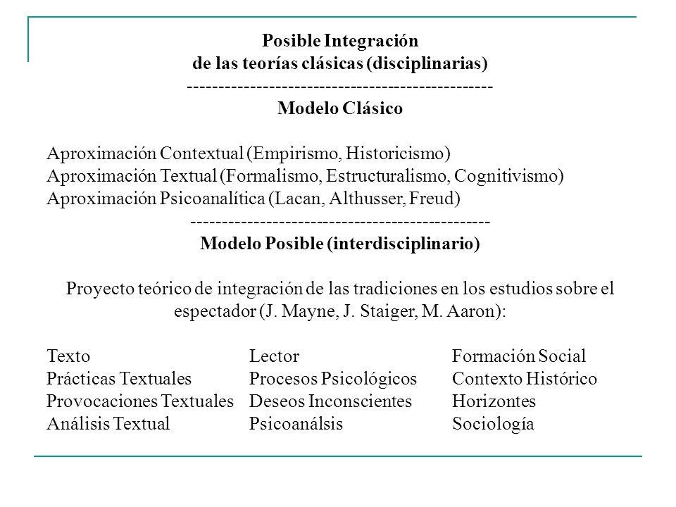 de las teorías clásicas (disciplinarias)