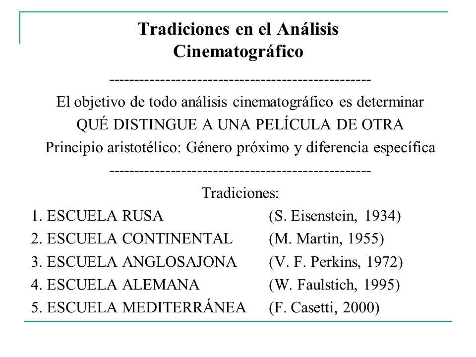 Tradiciones en el Análisis Cinematográfico
