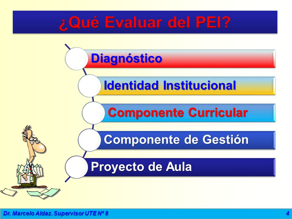 ¿Qué Evaluar del PEI Dr. Marcelo Aldaz. Supervisor UTE Nº 8