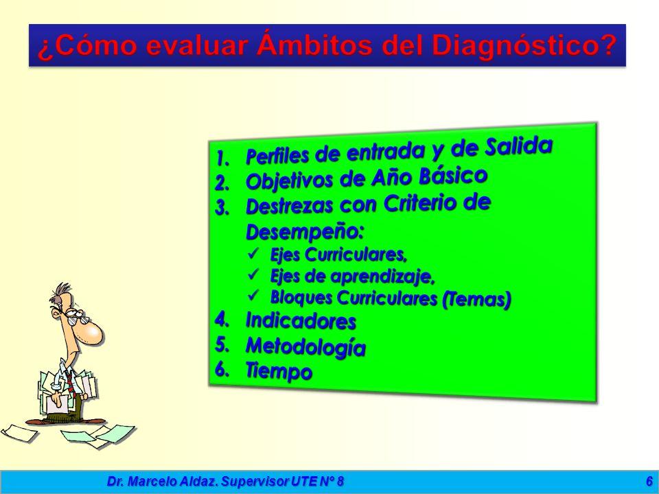 ¿Cómo evaluar Ámbitos del Diagnóstico