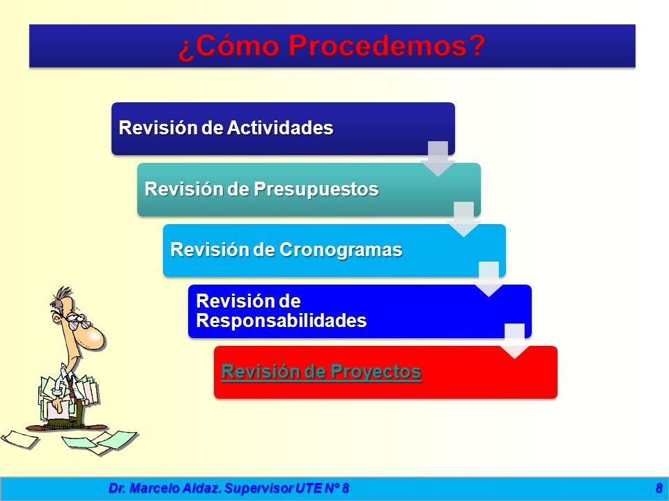 Dr. Marcelo Aldaz. Supervisor UTE Nº 8