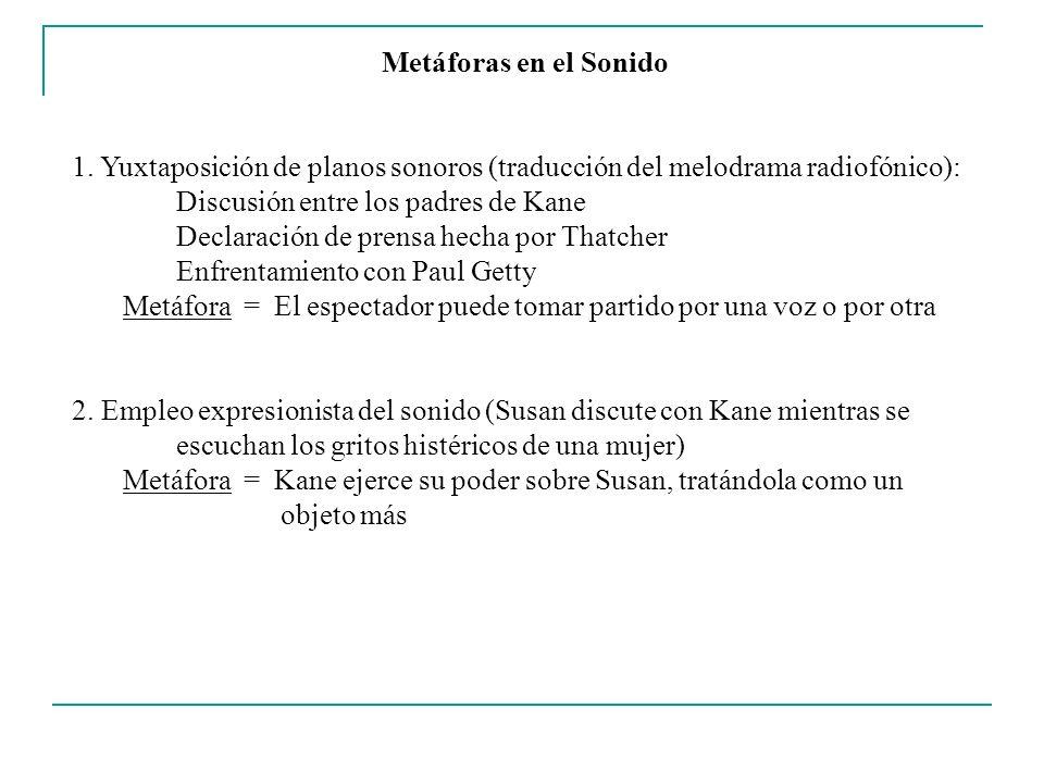 Metáforas en el Sonido 1. Yuxtaposición de planos sonoros (traducción del melodrama radiofónico): Discusión entre los padres de Kane.