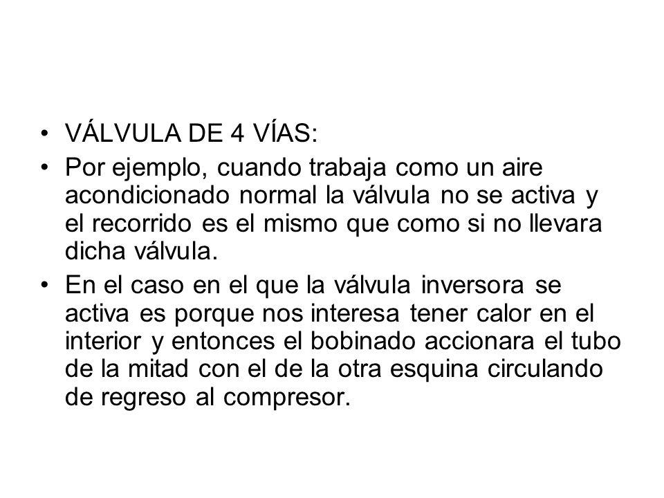 VÁLVULA DE 4 VÍAS: