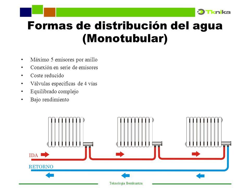 Formas de distribución del agua (Monotubular)