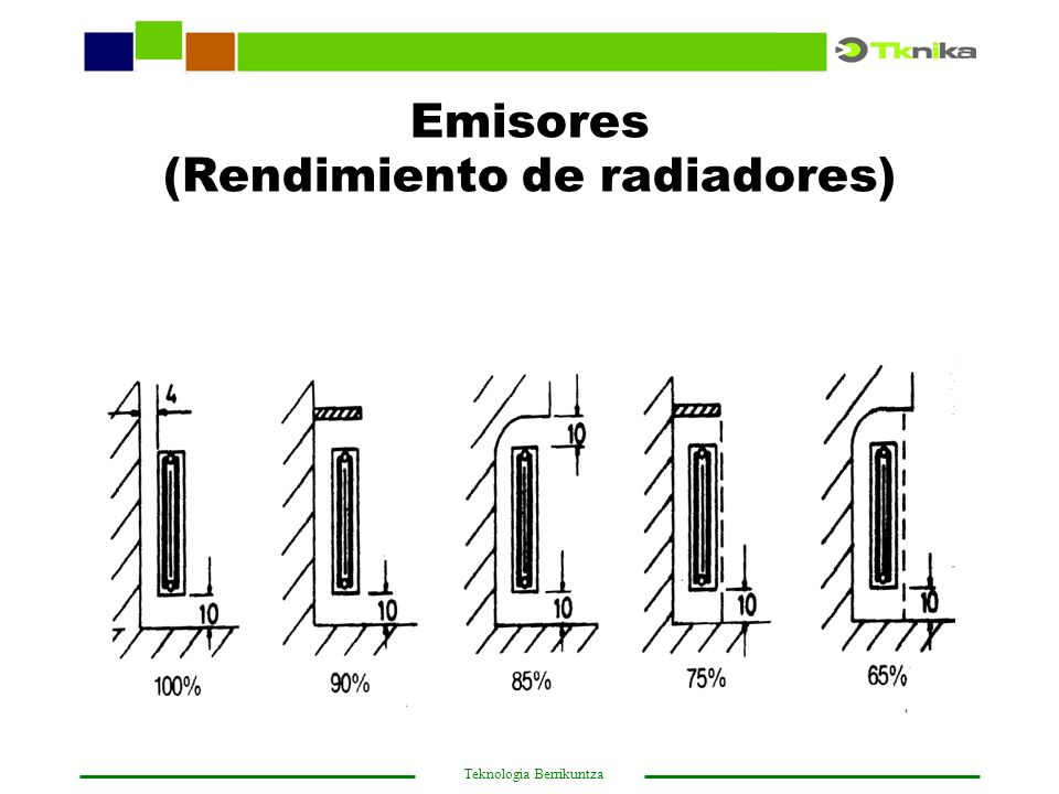 Emisores (Rendimiento de radiadores)