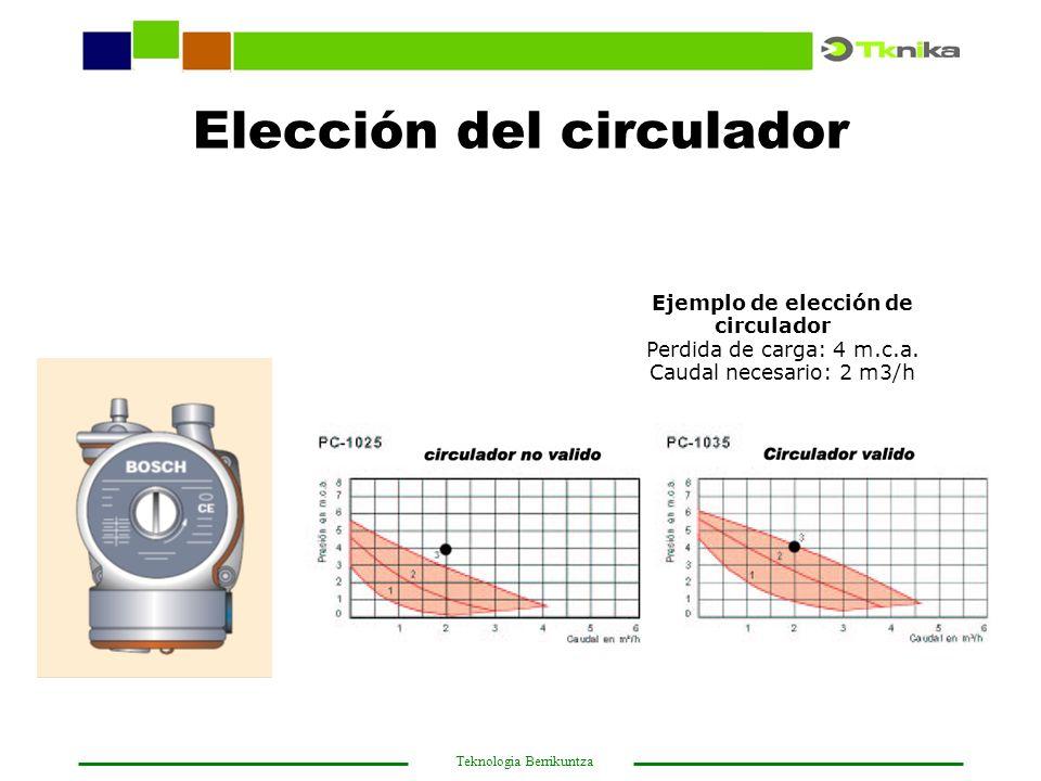 Elección del circulador