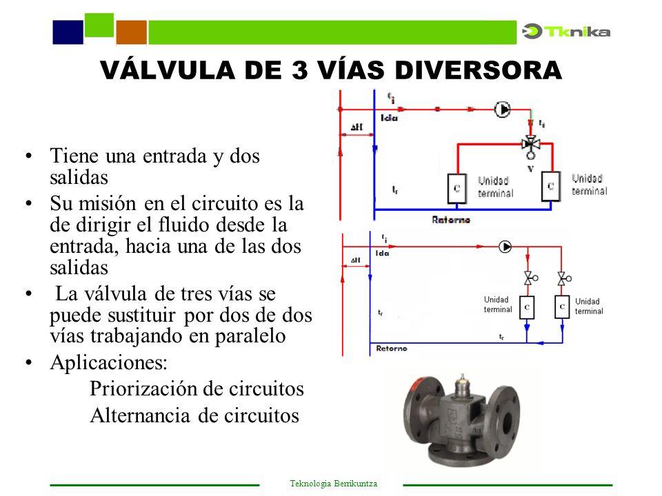 VÁLVULA DE 3 VÍAS DIVERSORA
