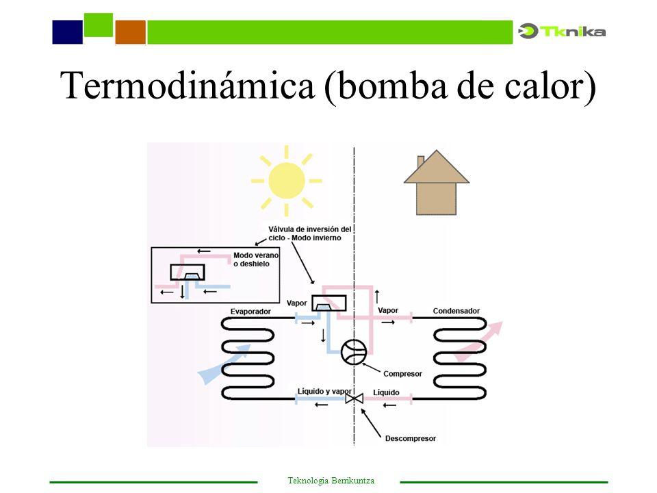 Termodinámica (bomba de calor)