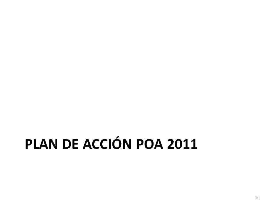 Plan de acción poa 2011