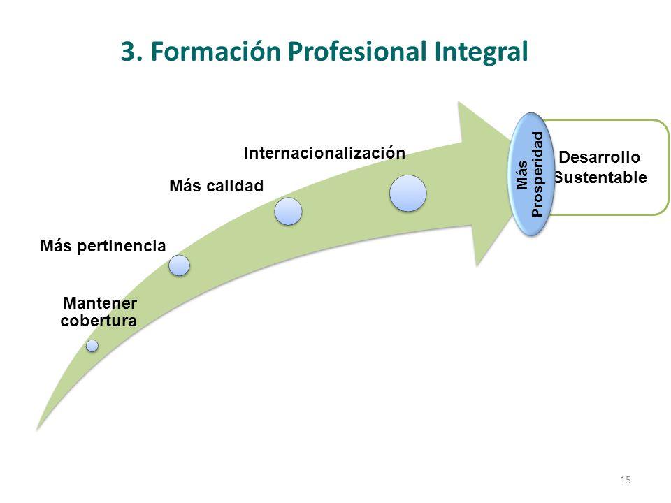 3. Formación Profesional Integral