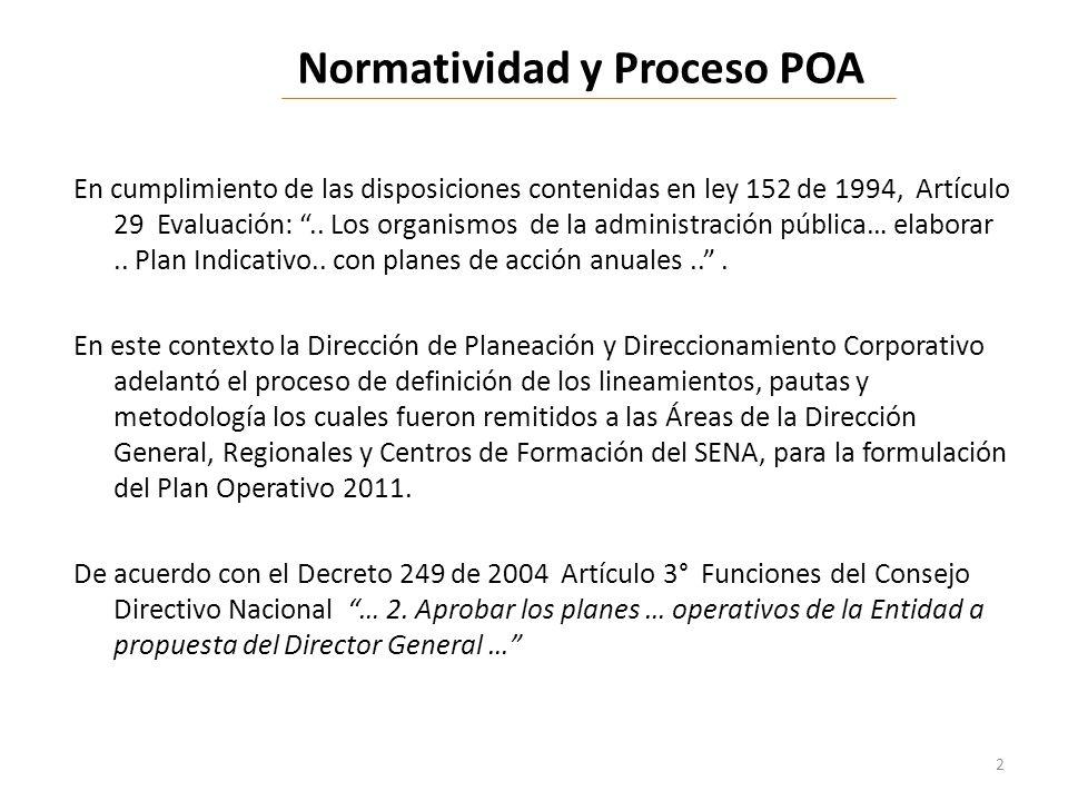 Normatividad y Proceso POA