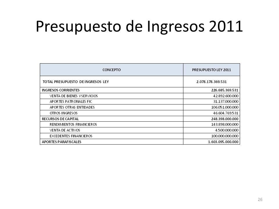 Presupuesto de Ingresos 2011