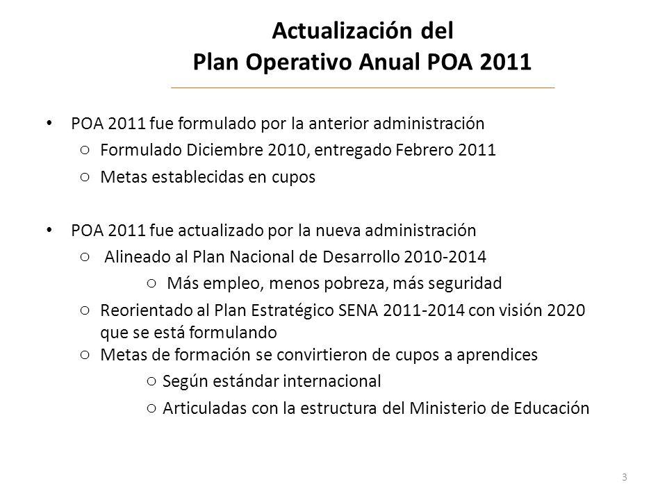Actualización del Plan Operativo Anual POA 2011