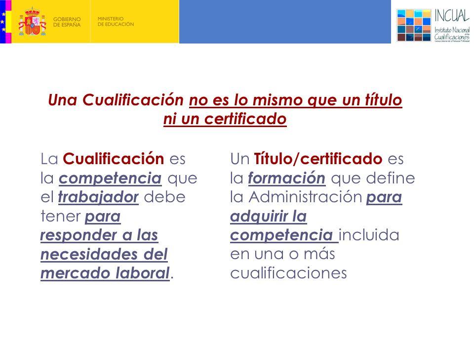 Una Cualificación no es lo mismo que un título ni un certificado