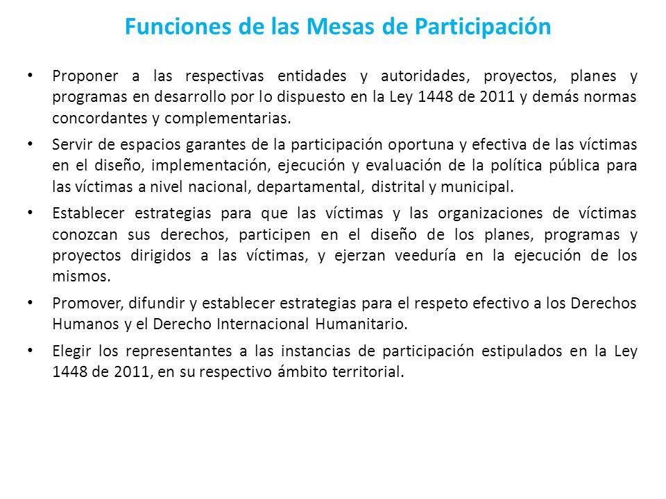 Funciones de las Mesas de Participación