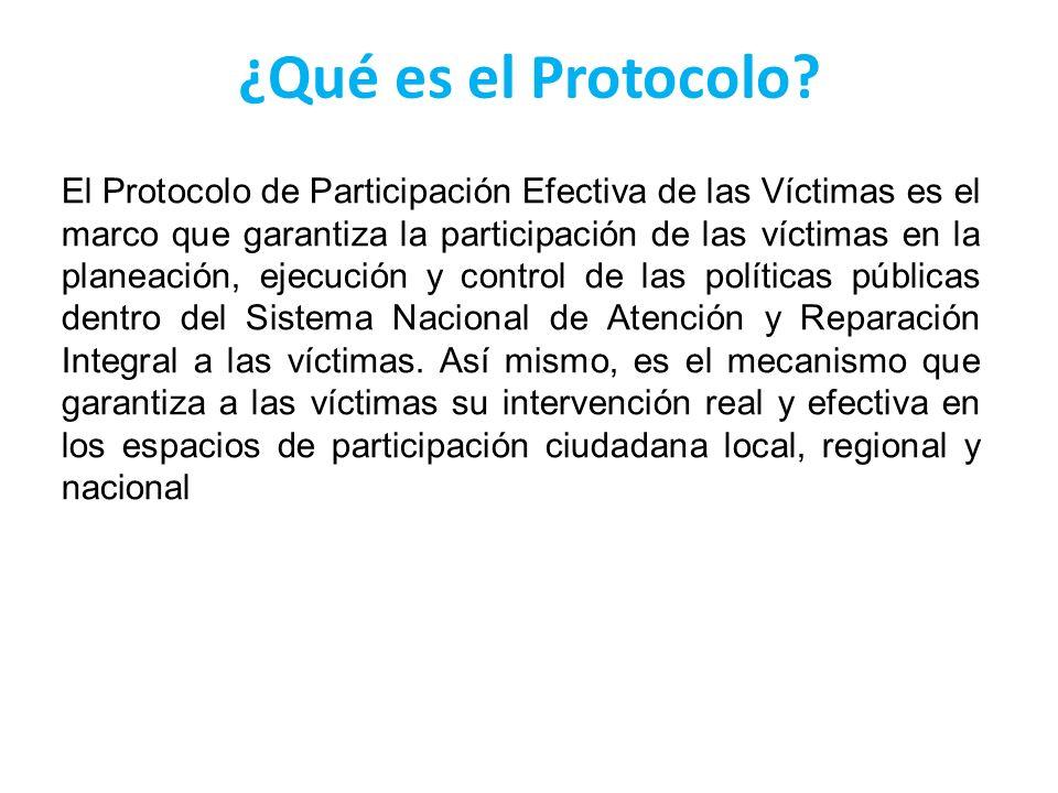 ¿Qué es el Protocolo