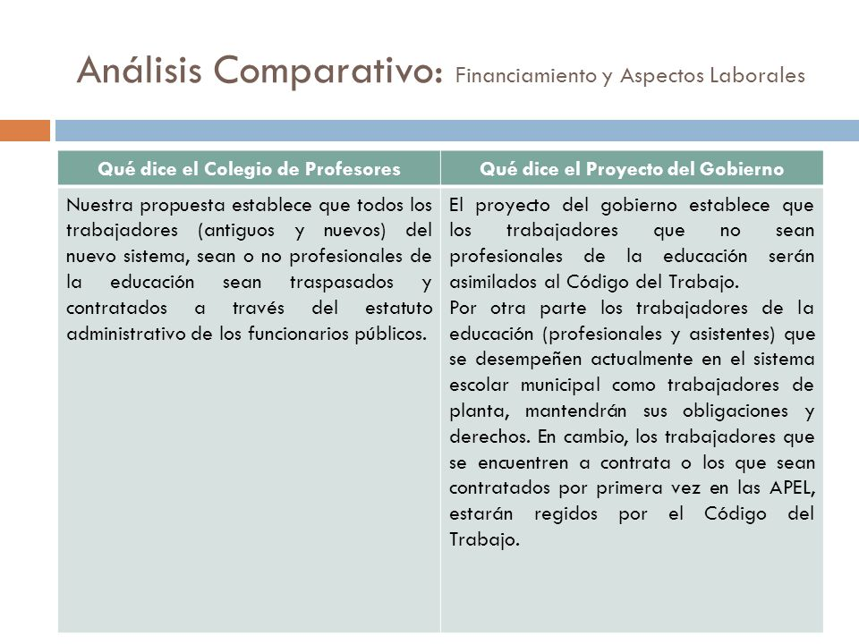 Análisis Comparativo: Financiamiento y Aspectos Laborales