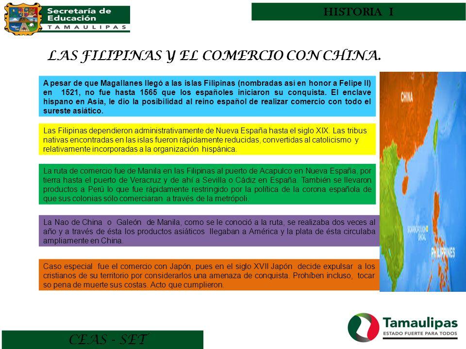 LAS FILIPINAS Y EL COMERCIO CON CHINA.