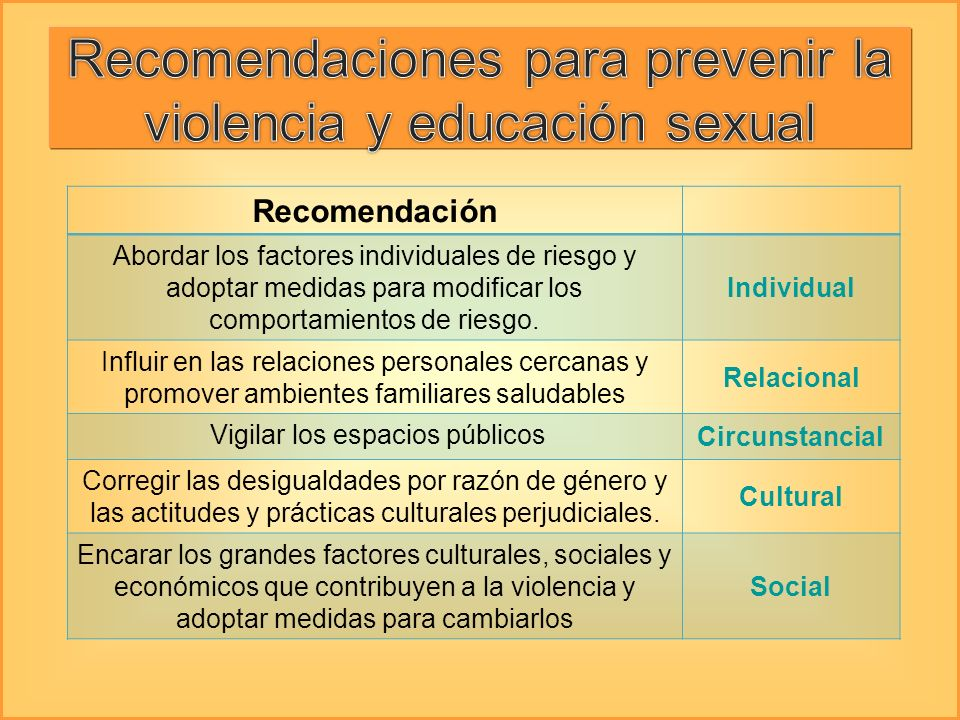 Recomendaciones para prevenir la violencia y educación sexual