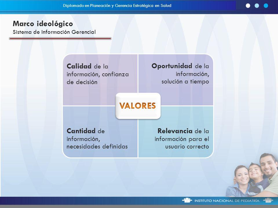 Diplomado en Planeación y Gerencia Estratégica en Salud