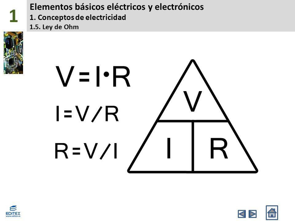 elementos b u00e1sicos el u00e9ctricos y electr u00f3nicos