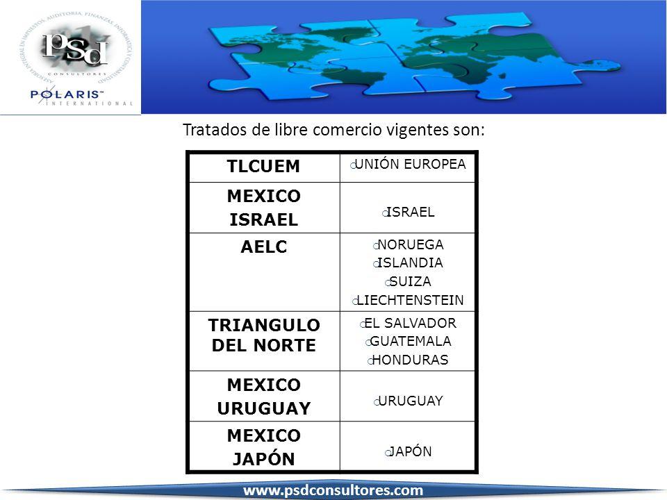 Tratados de libre comercio vigentes son: