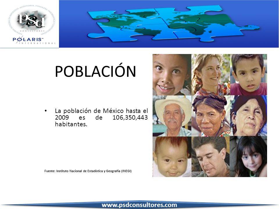 POBLACIÓN La población de México hasta el 2009 es de 106,350,443 habitantes. Fuente: Instituto Nacional de Estadística y Geografía (INEGI)