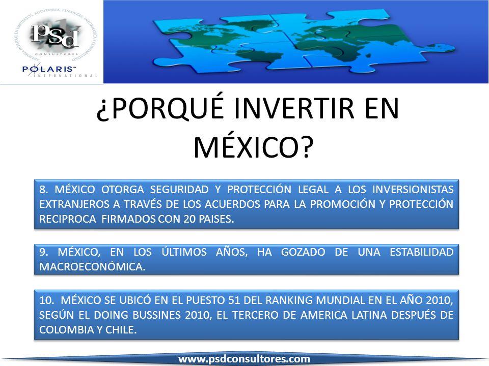 ¿PORQUÉ INVERTIR EN MÉXICO
