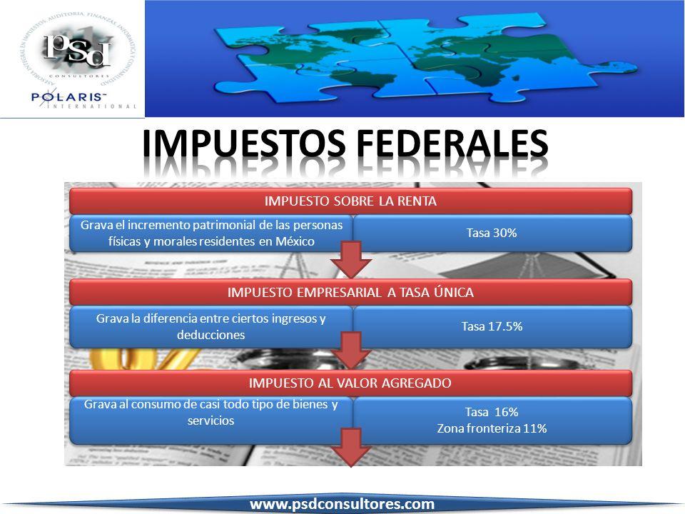 IMPUESTOS FEDERALES www.psdconsultores.com IMPUESTO SOBRE LA RENTA