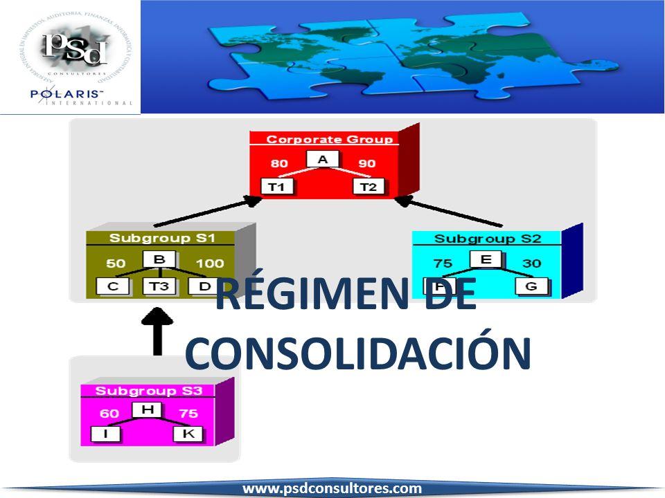 RÉGIMEN DE CONSOLIDACIÓN