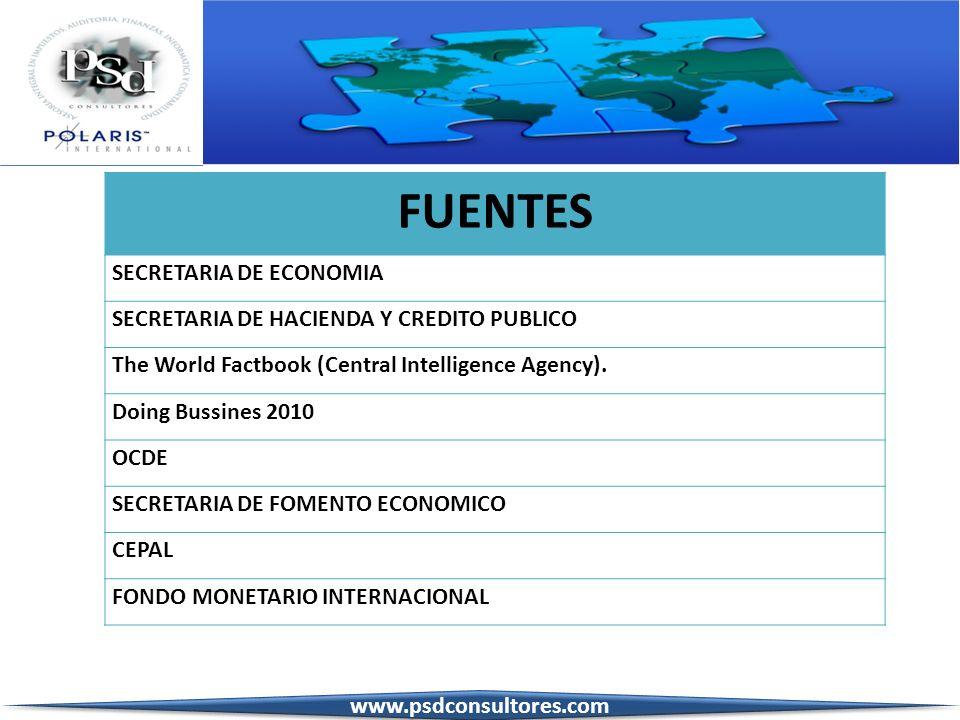 FUENTES SECRETARIA DE ECONOMIA
