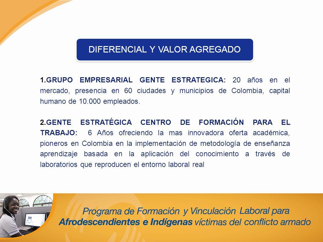 DIFERENCIAL Y VALOR AGREGADO