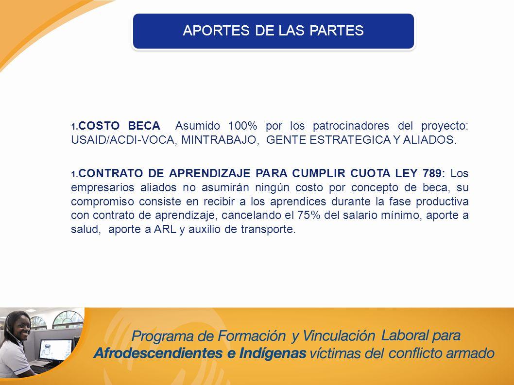APORTES DE LAS PARTES COSTO BECA Asumido 100% por los patrocinadores del proyecto: USAID/ACDI-VOCA, MINTRABAJO, GENTE ESTRATEGICA Y ALIADOS.