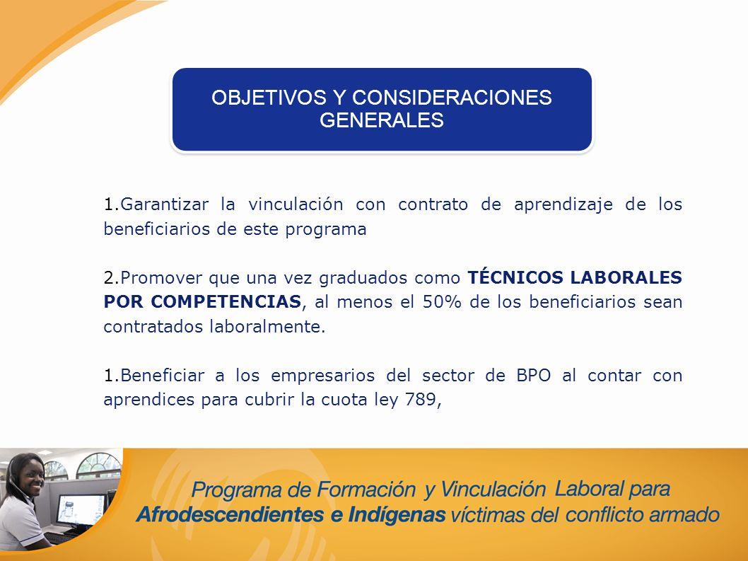 OBJETIVOS Y CONSIDERACIONES GENERALES