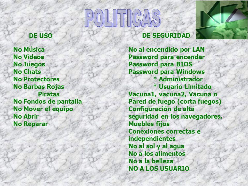 POLITICAS DE USO DE SEGURIDAD No Música No Videos No Juegos No Chats