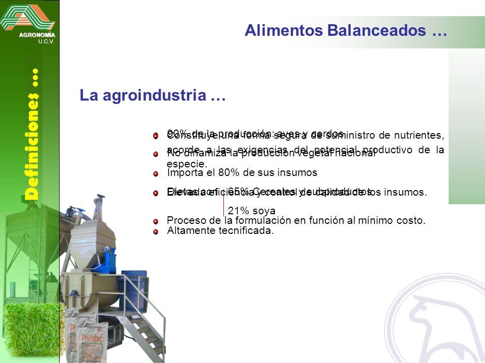Definiciones … Alimentos Balanceados … La agroindustria …