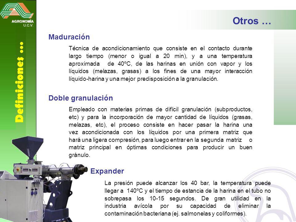Definiciones … Otros … Maduración Doble granulación Expander