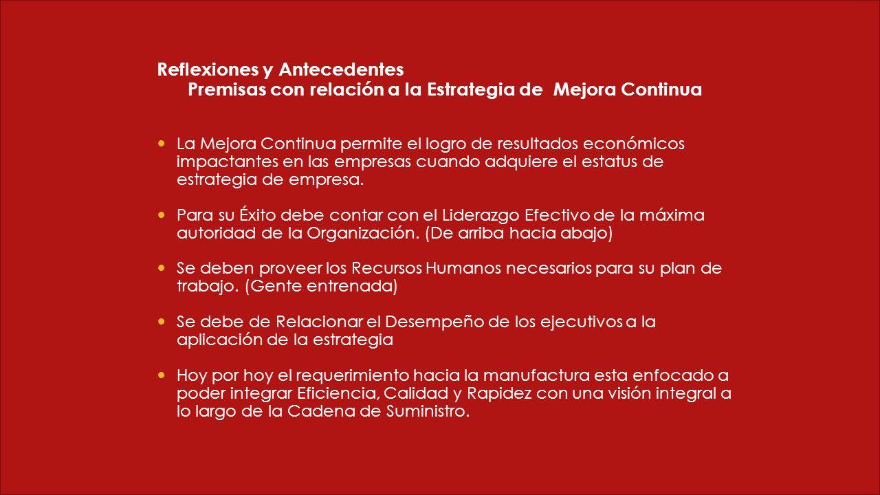 Barreras en Implementación de Manufactura Esbelta