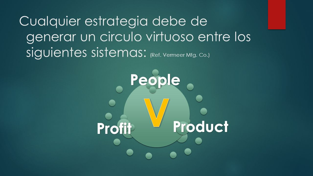 Cualquier estrategia debe de generar un circulo virtuoso entre los siguientes sistemas: (Ref. Vermeer Mfg. Co.)