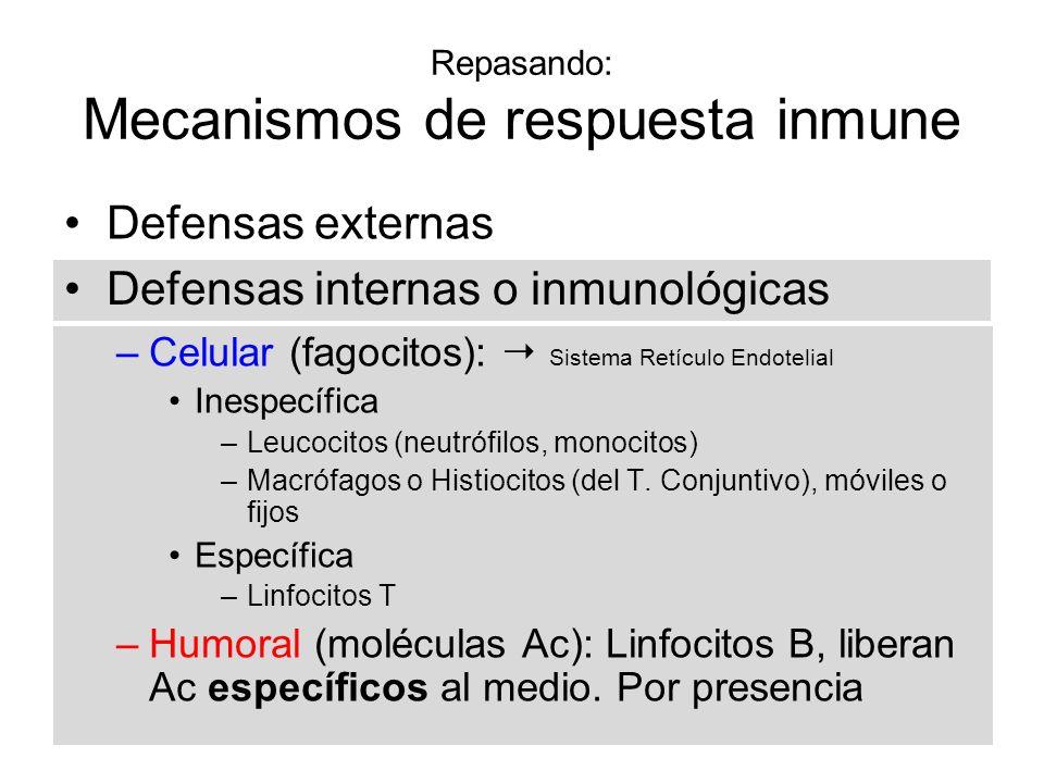 Repasando: Mecanismos de respuesta inmune