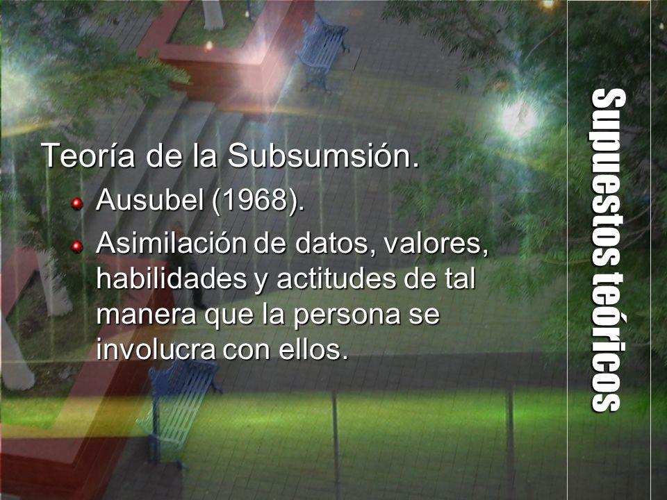 Supuestos teóricos Teoría de la Subsumsión. Ausubel (1968).