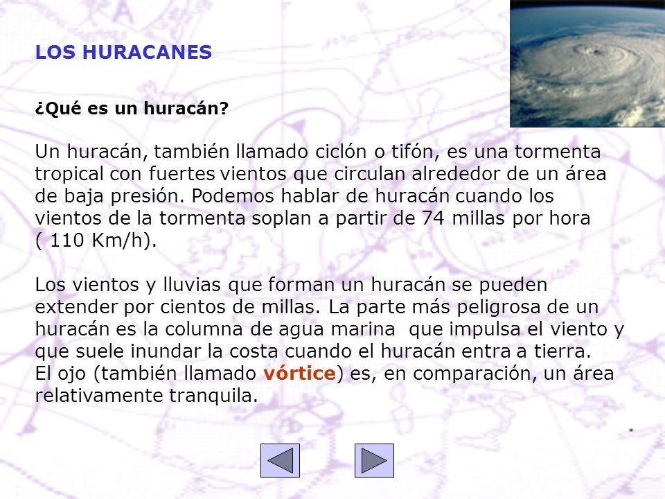 LOS HURACANES ¿Qué es un huracán