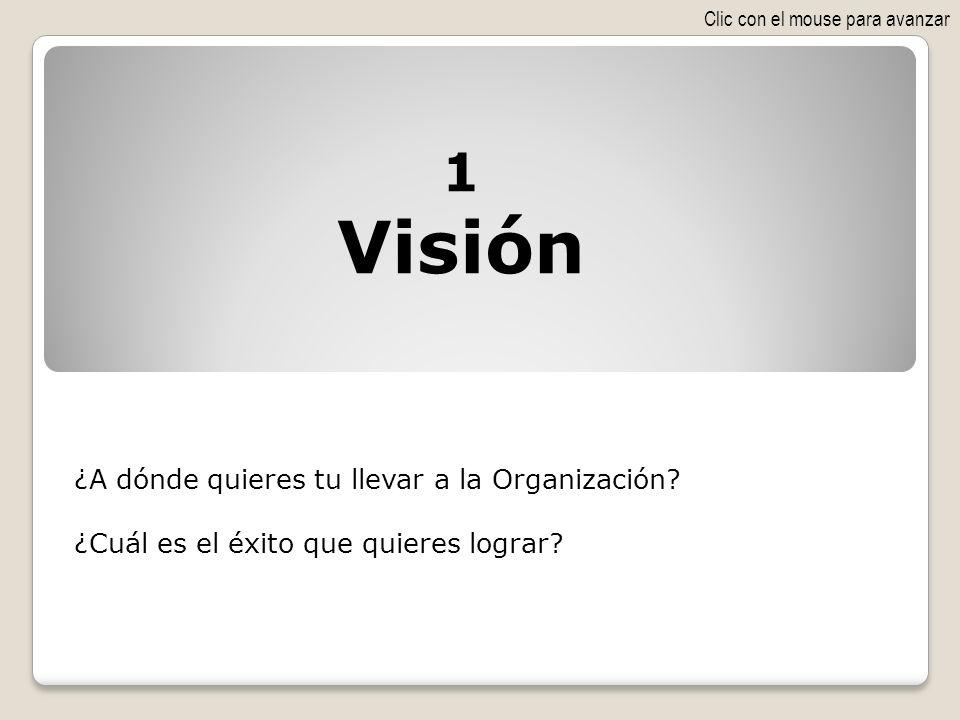 Visión 1 ¿A dónde quieres tu llevar a la Organización