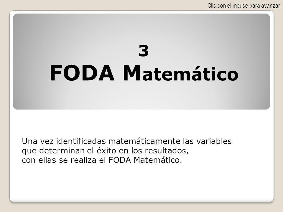 FODA Matemático 3 Una vez identificadas matemáticamente las variables
