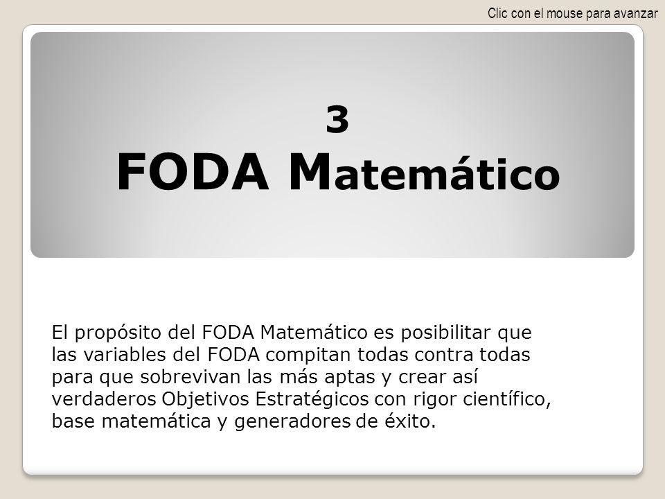 FODA Matemático 3 El propósito del FODA Matemático es posibilitar que