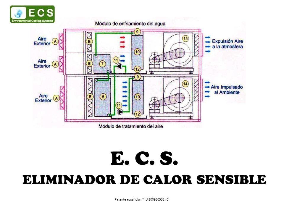 E. C. S. ELIMINADOR DE CALOR SENSIBLE