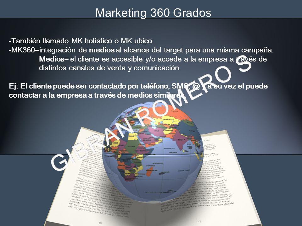 GIBRAN ROMERO S Marketing 360 Grados