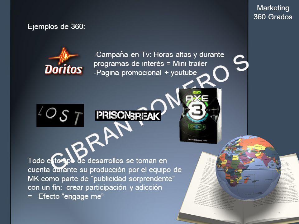 GIBRAN ROMERO S Marketing 360 Grados Ejemplos de 360: